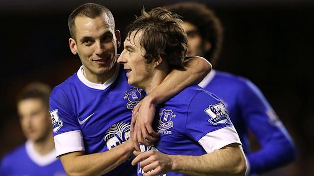 Leighton Baines (PA Photos)