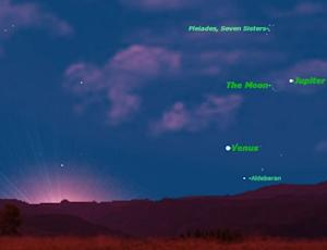 Venus Joins the Moon and Jupiter in Dawn Sky