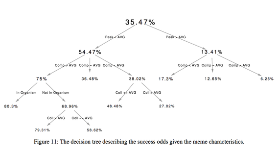 decision-tree.png