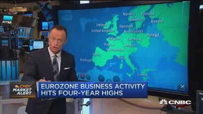 European markets close: ECB boosts markets
