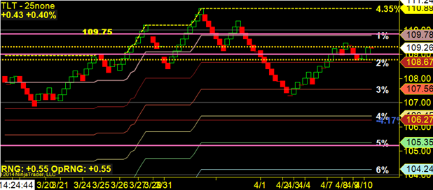 image thumb1 thumb Ride the MiM today.. $ES F 1871 x 1853