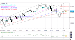 Forex_Euro_Bounce_Weak_as_Short-term_Yields_Rise_on_Italian_Senate_Vote_body_Picture_2.png, Forex: Euro Bounce Weak as Short-term Yields Rise on Itali...