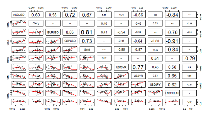 forex_correlations_USDJPY_Breaks_here_are_5_Important_Charts_body_Picture_10.png, USDJPY Surges - Here are 5 Charts Which Favor a Break of ¥100