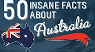 L&#39;Australie en 50 infos improbables