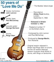 "Fact file on The Beatles' debut tune ""Love Me Do"", which went on sale in Britain 50 years ago"