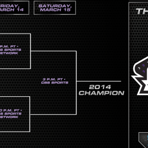 MW Men's Tournament Bracket