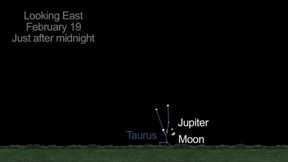 See the Moon Pass Jupiter Tonight and Monday