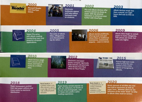 microsoftadpredictions1999.jpg