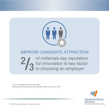Willingness to experiment and innovate with talent sourcing technology improves employer's reputation and candidate attraction. Millenials agree.