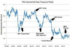 FedTreasuries.jpg.jpg