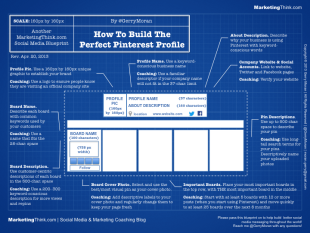 How To Build The Perfect Pinterest For Business Profile Infographic image Perfect Pinterest For Business Profile1