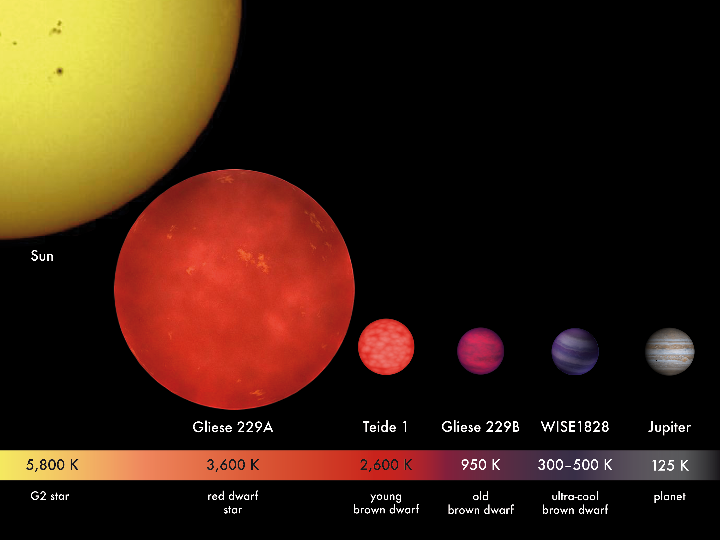 Astronomers are freaking out over this newly discovered Earth-sized planet — and for good reason