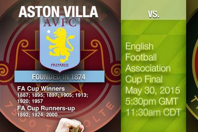 Everything you need to know about the FA Cup final