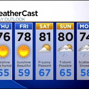 KDKA-TV Afternoon Forecast (7/23)