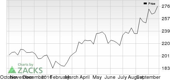 Charter Communications (CHTR) Wireless Plans on Track