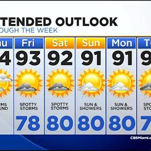 CBSMiami.com Weather @ Your Desk 7-31-14 12 PM