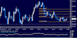 dailyclassics_eur-chf_body_Picture_11.png, Forex: EUR/GBP Technical Analysis – Familiar Trend Line in Play