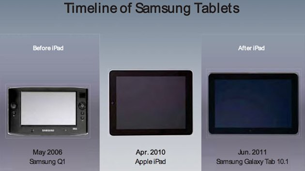 Apple v. Samsung Battle Goes On: Galaxy Tab Ban Lifted As Samsung Pushes for iPhone 5 Ban (ABC News)