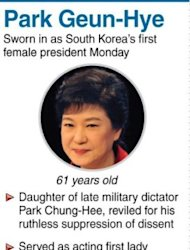Graphic profile of Park Geun-Hye, sworn in as South Korea's first female president Monday
