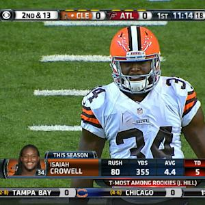Week 12: Cleveland Browns running back Isaiah Crowell highlights