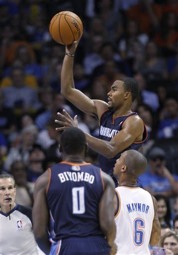 Thunder top Bobcats 120-98 in home preseason debut