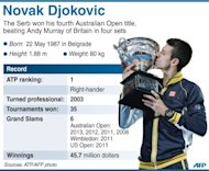 Graphic data on Novak Djokovic following his Australian Open victory