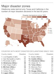 Graphic shows major disaster declarations by state and county since