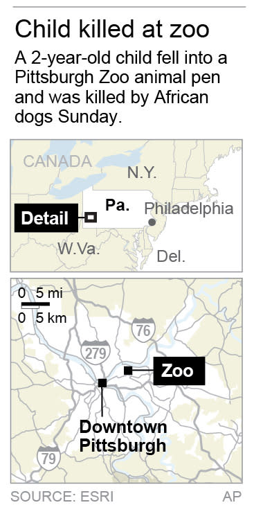 Locates Pittsburgh Zoo. A child was killed by animals after falling into pen.