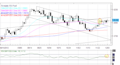 Forex_Euro_Yen_Higher_Against_US_Dollar_to_Start_December_fx_news_currency_trading_technical_analysis_body_Picture_4.png, Forex: Euro, Yen Higher Agai...
