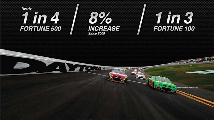 FORTUNE 500 increases investment in NASCAR