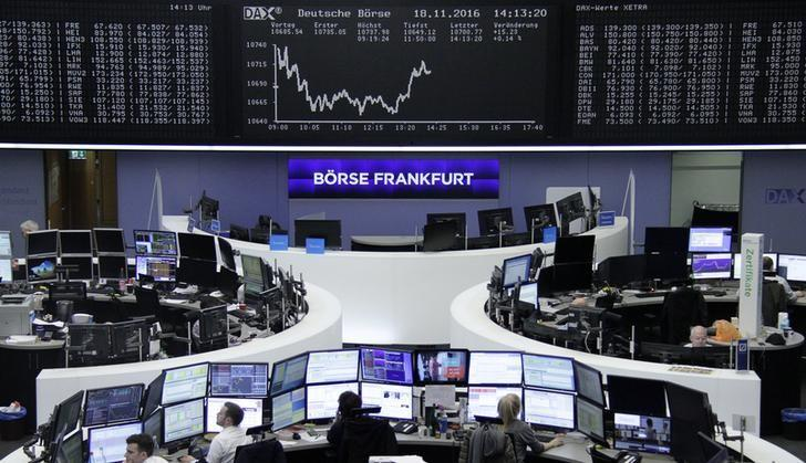 European shares on a fourth quarter high as banks gain further ground