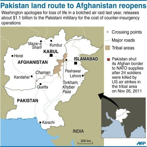 Pakistan supply route to Afghanistan reopens