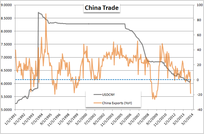China_Surprises_with_Second_Largest_Trade_Deficit_on_Recent_Record_body_Picture_6.png, China Surprises with Second Largest Trade Deficit on Recent Rec...