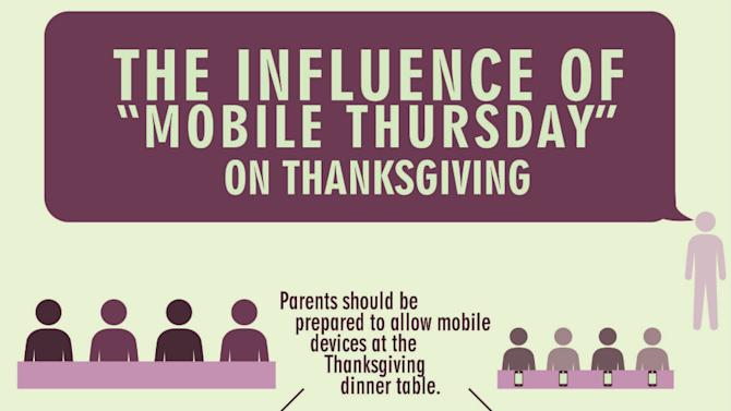 Mobile Shopping on Thanksgiving Day Will Double This Year [INFOGRAPHIC]