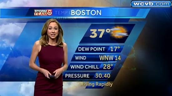 Danielle's Sunday Boston-area forecast