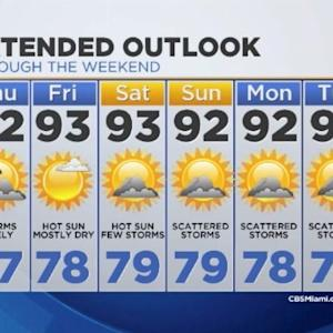 CBSMiami.com Weather @ Your Desk 7/9/14 6:30 P.M.
