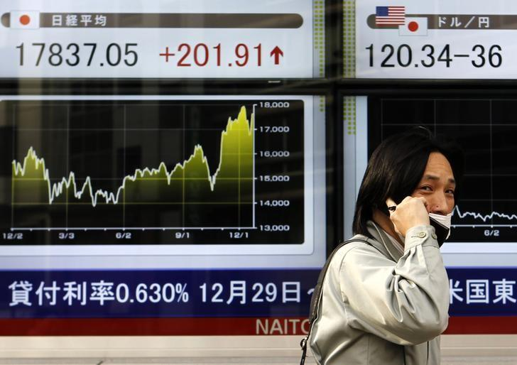 Shares and dollar wilt before Fed test, Apple outperforms