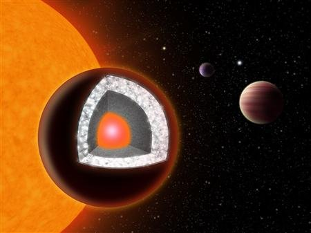 An illustration of the interior of 55 Cancri e — an extremely hot planet with a surface of mostly graphite surrounding a thick layer of diamond, below which is a layer of silicon-based minerals and a molten iron core at the center. REUTERS/Haven Giguere/Yale University