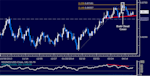 dailyclassics_nzd-usd_body_Picture_11.png, Forex: NZD/USD Technical Analysis – A Turn Lower in the Cards?