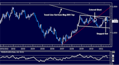 forex_education_top_mistakes_of_2012_body_Picture_7.png, Forex Education: Learning from our Top Trading Mistakes in 2012