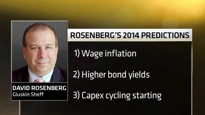 David Rosenberg: Expect a blow-out year