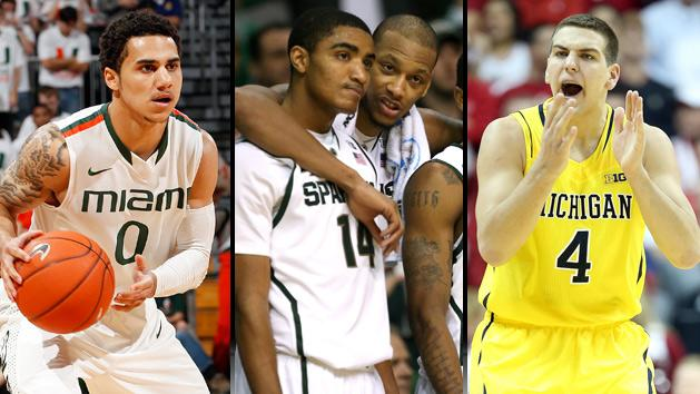 NCAAB winners and losers
