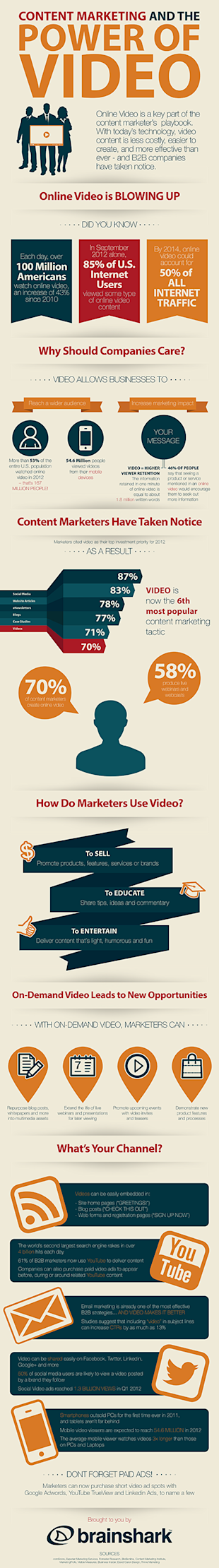 The Importance of Video in Social Media Marketing [Infographic] image Infographic the Power of Video
