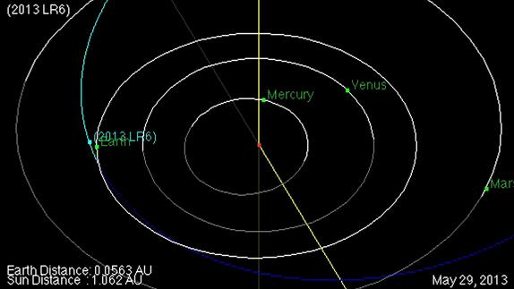 Asteroid to Fly Within Moon's Orbit Tomorrow: Watch It Live Today