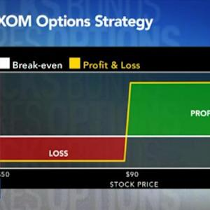 Options Update: How to Play XOM