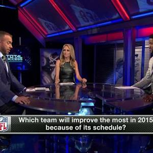 Which teams will improve the most due to their 2015 schedules?
