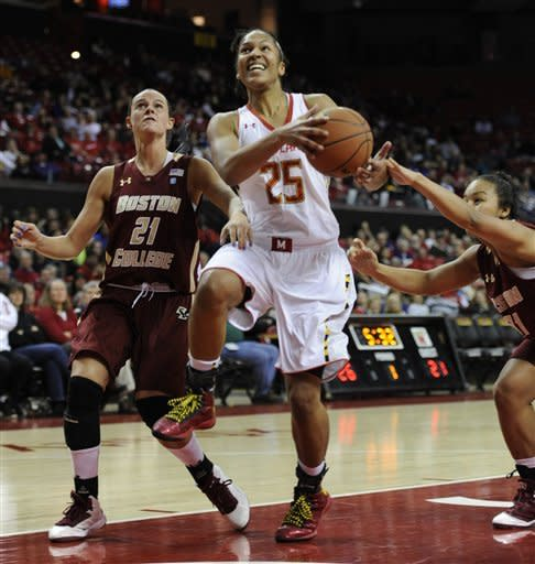 Hawkins, Thomas lead No. 10 Maryland over BC