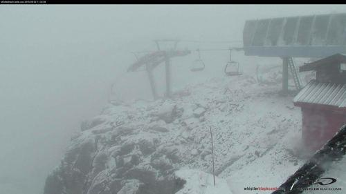 Snow Report: It's Snowing at the Top of Whistler Right Now!
