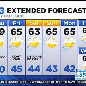Morning Forecast - 2/26/15