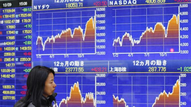 A woman walks past an electronic stock indicator of a securities firm in Tokyo, Monday, Dec. 29, 2014. Asian stocks were mostly higher Monday after a report China will change banking rules in an apparent effort to boost lending and economic growth as oil prices rebounded.  (AP Photo/Shizuo Kambayashi)